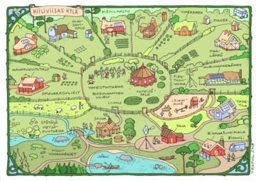 Hiiliviisas kylä piirros